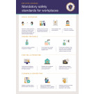 "36"" x 24"" Poster – ""Mandatory Safety Standards for Workplaces"""